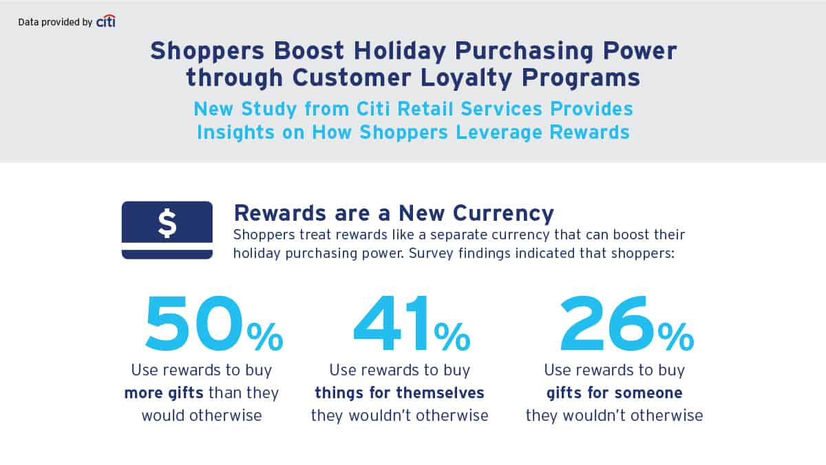 citi retail services infographic loyalty programs